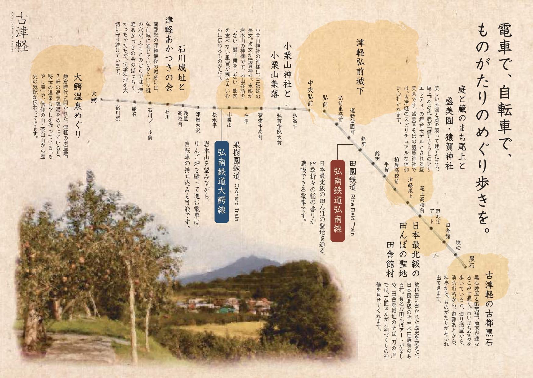 古津軽 4ページ